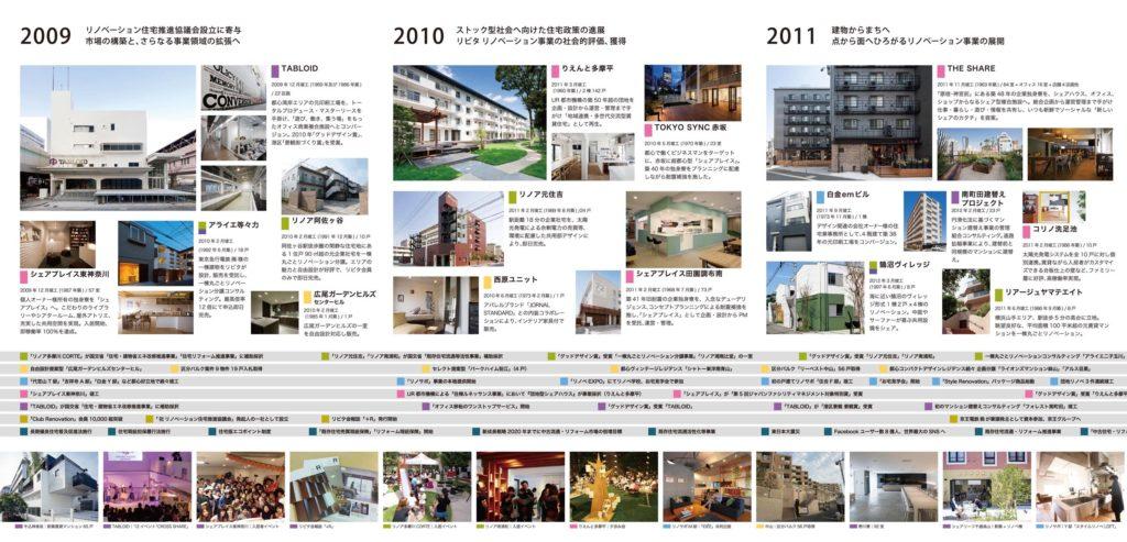 リビタの軌跡2005-2013_131010_埋め込み裏_チェッ