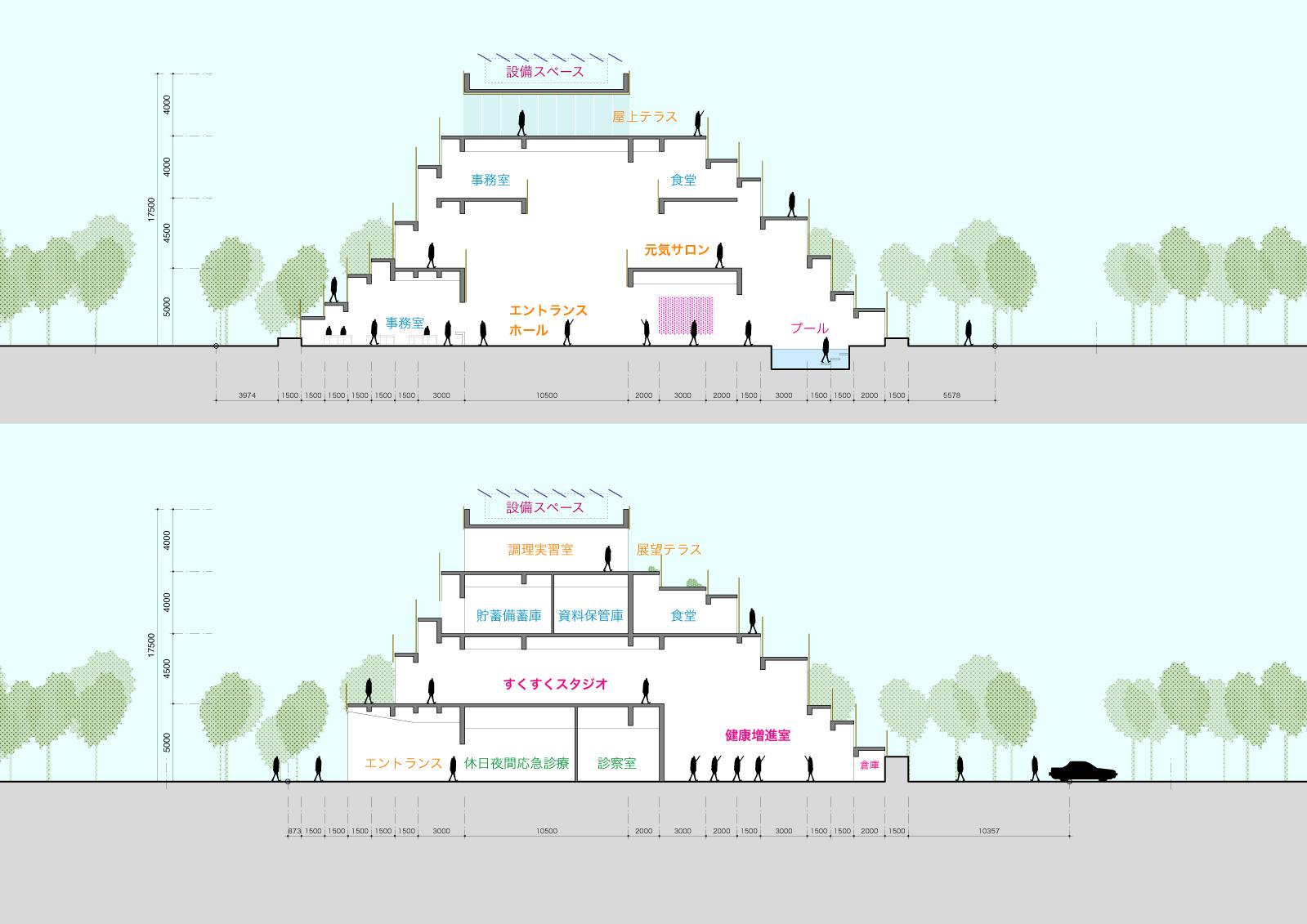 松坂市健康センター公開設計競技
