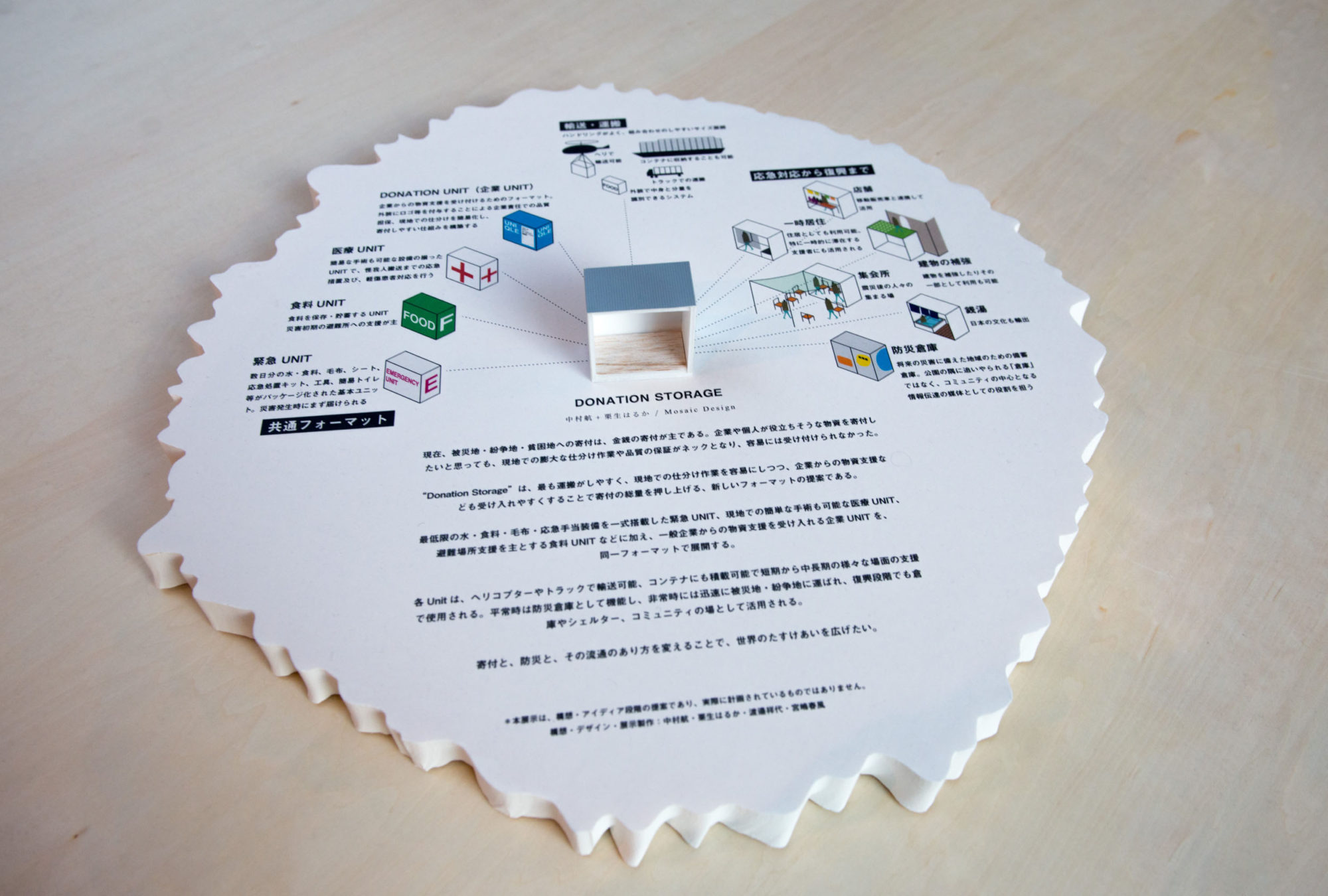 """""""Donation Design"""" Exhibition in Red-Cross Japan"""