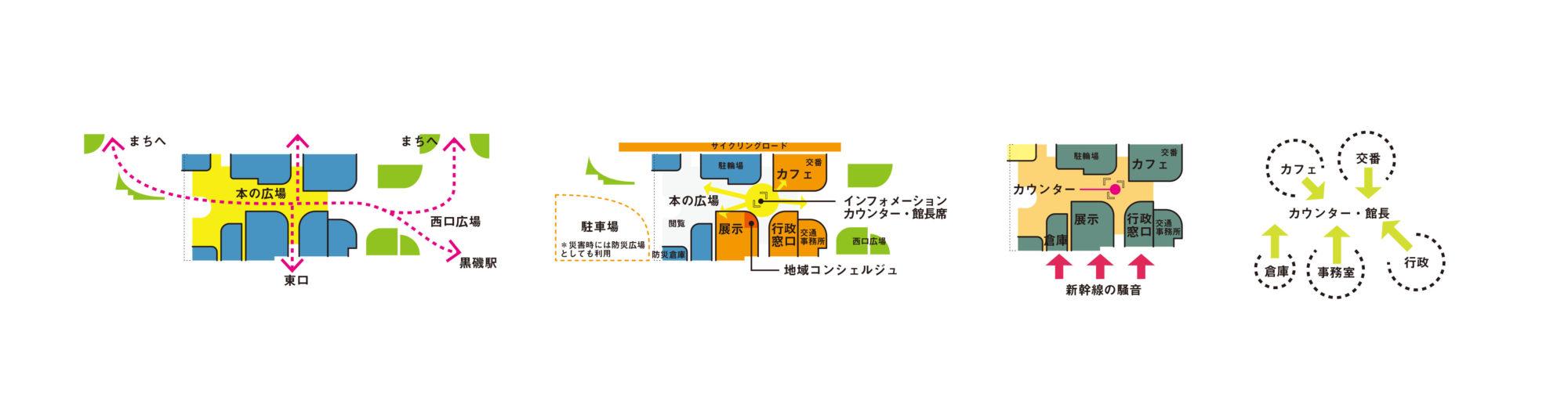Library Nasu City