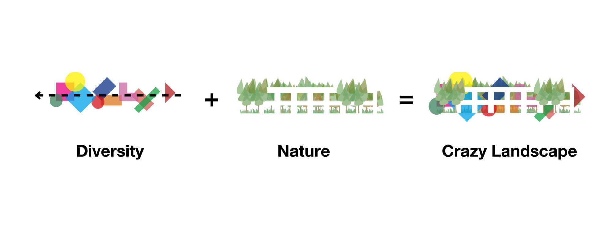 ARH_Diagram